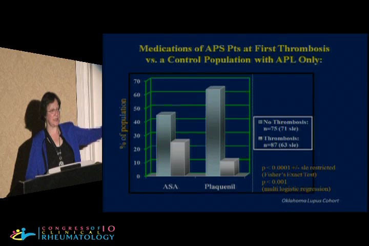 Options in Management of Mild-Moderate-Severe Lupus