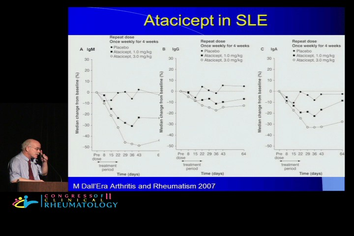 New Treatments for SLE