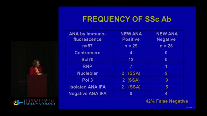 Targeted Therapy of Systemic Sclerosis