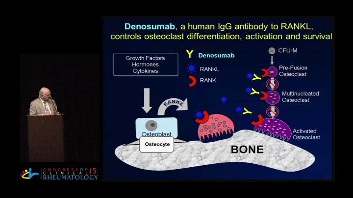 New and Emerging Therapies in Osteoporosis