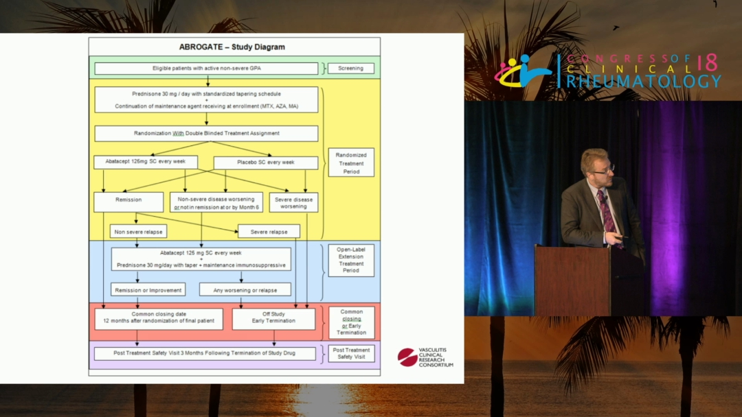 ANCA Associated Vasculitis: New Concepts in Treatment