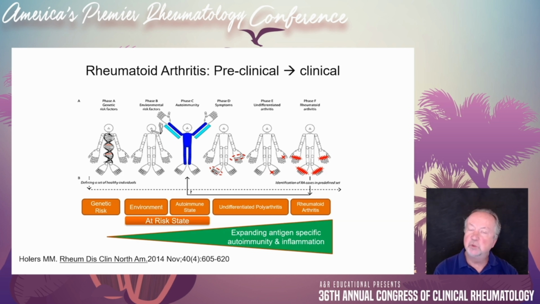 What's New in RA Treatment in 2020 - Arthur Kavanaugh