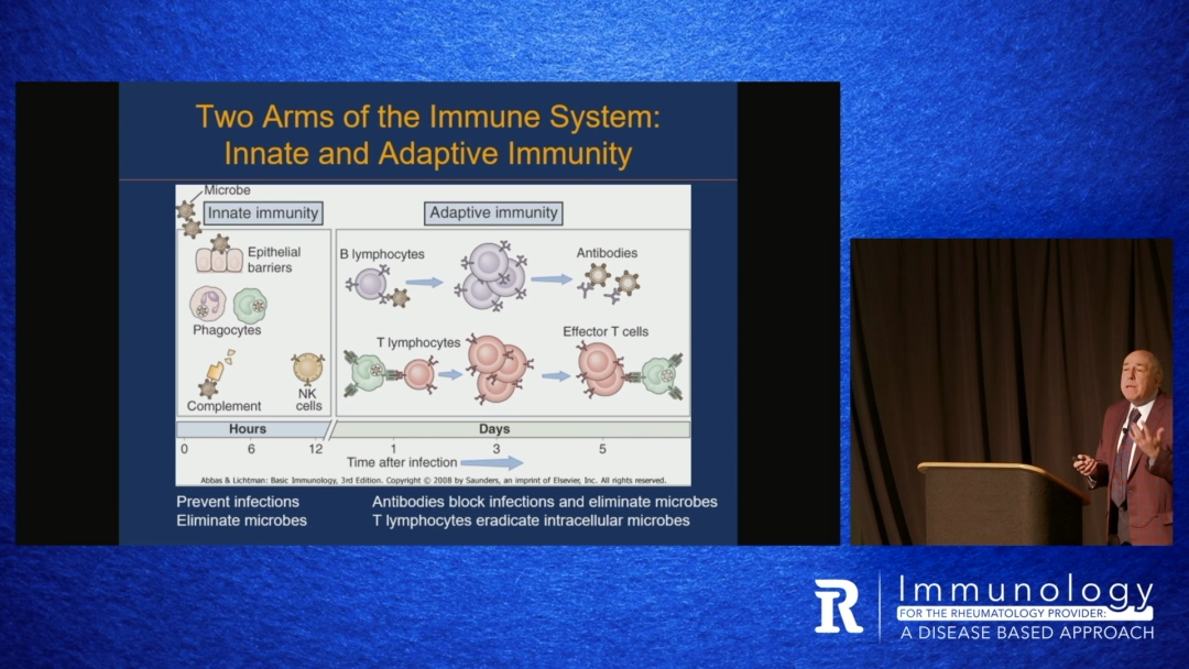 Introduction to Immunology for the Rheumatology Provider - Alan Epstein, M.D.
